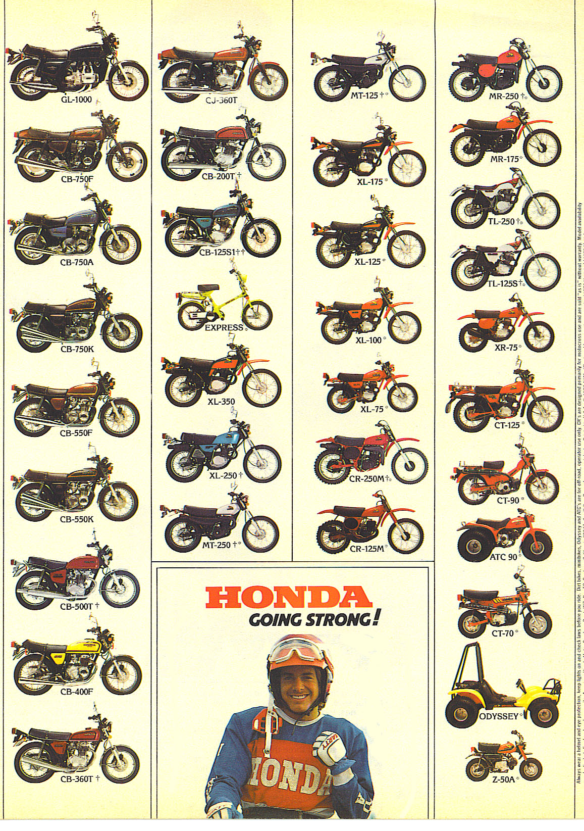 on Honda Xr250r