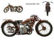 1928 Moto Guzzi 500S