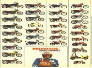 1977 Honda Motorcycle Line up