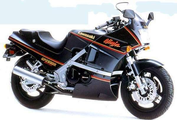 Kawasaki Gpz600 Gallery Classic Motorbikes