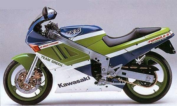Kawasaki ZX4 Gallery | Clic Motorbikes